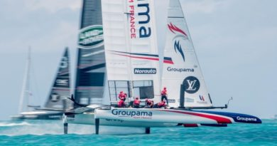 America;s Cup