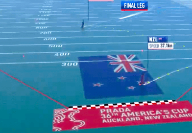 America's cup Feed